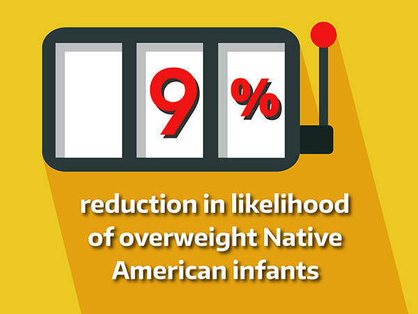 Casino graphic showing 9% infant obesity