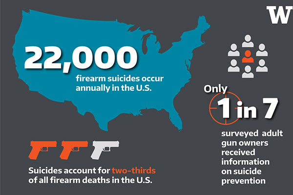 firearm training infographic