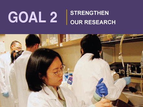 Goal 2: Strengthen our Research