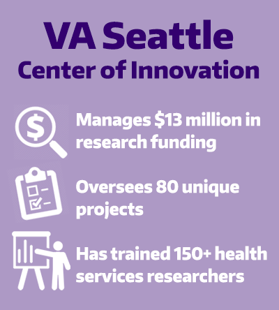 VA Seattle Center of Innovation